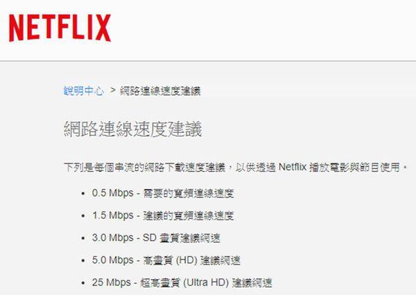 4G網速建議