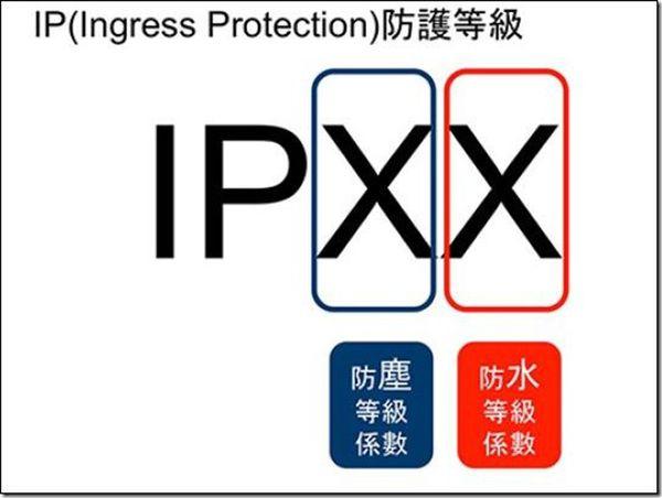 防水 IP