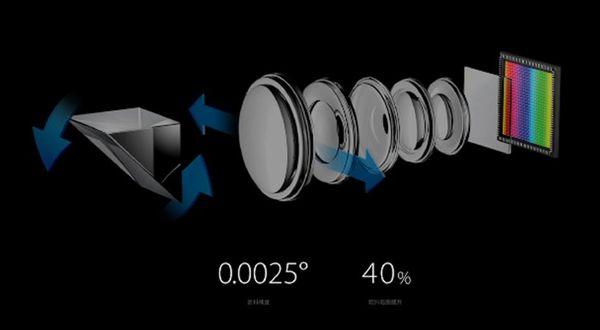 OPPO三菱鏡