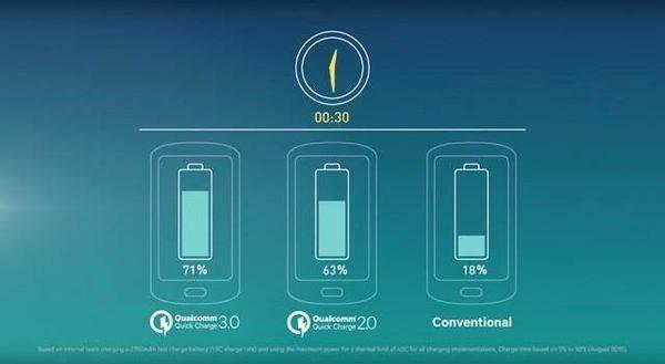4埠充電時間