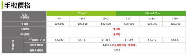 gt手機價格