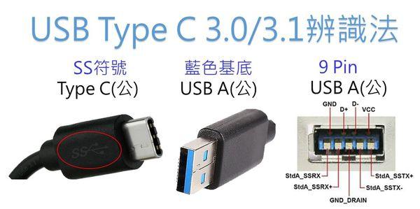 USB 3辨識