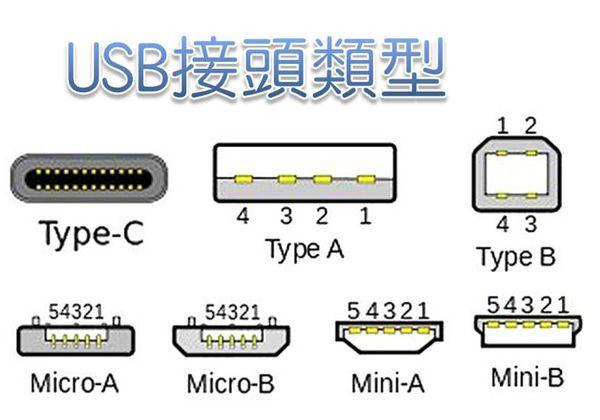 USB接頭規格