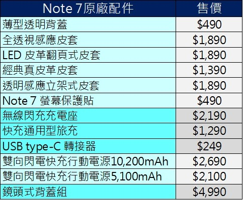 note7配件價格