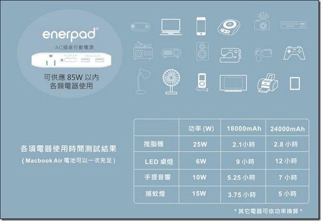 enerpod-AC 插座行動電源-33
