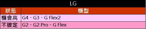LG 升級6.0