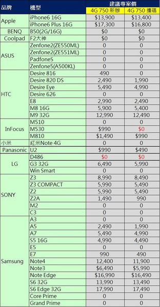 亞太750專案價