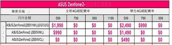 FET ZENFONE2資費