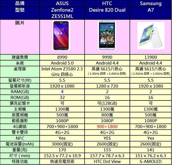 Z2比較1