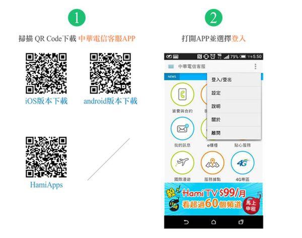 cht app1