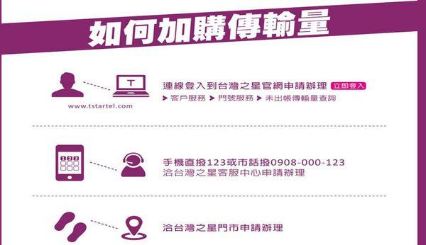 加購4G(台星)