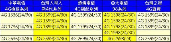 4G 13xx以上