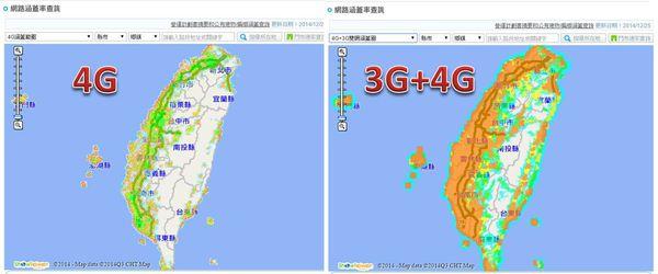 CHT 4G+3G