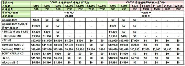 亞太4g手機專案價
