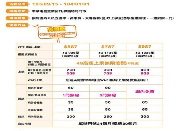 中華4G學生